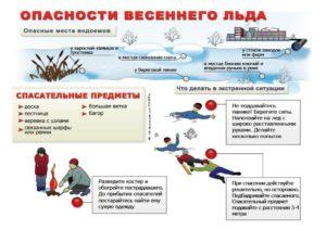 Опасности весеннего льда